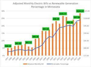 Cirro Energy Reviews